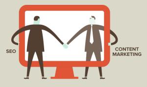 SEo i Content Marketing są nierozłącznie związane