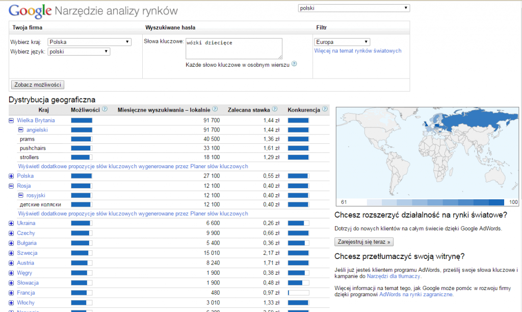 Google Global Market Finder