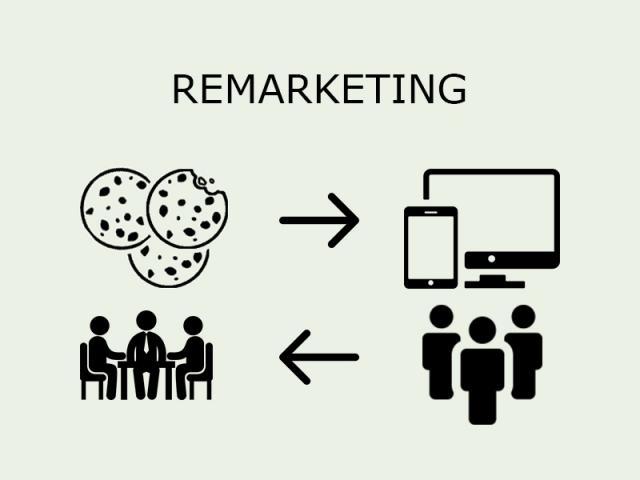 Co to remarketing i jak działa?